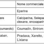 Tabella anticoagulanti_opt
